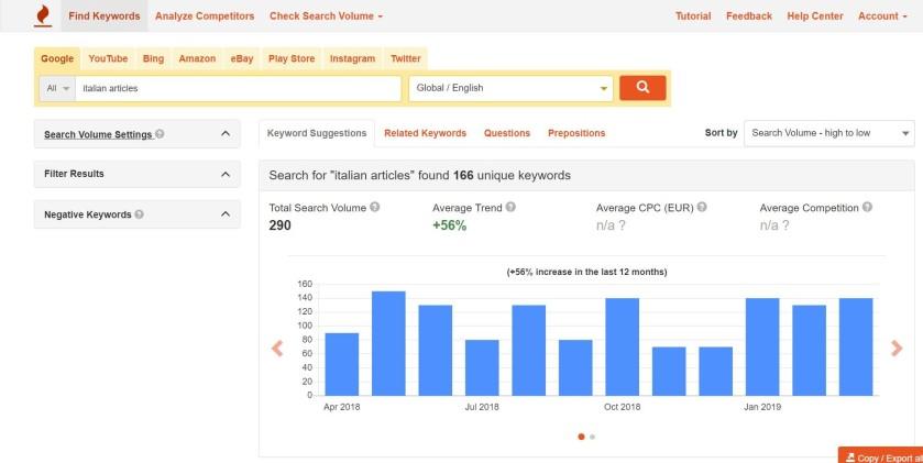 sito Keywordtool.io che indica il traffico e il numero di ricerche mensili relative a un argomento